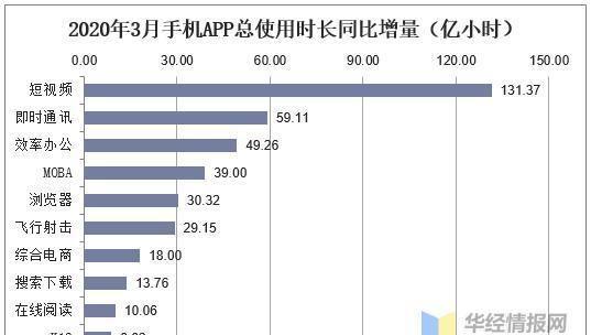 北京哪里有教育咨询推荐