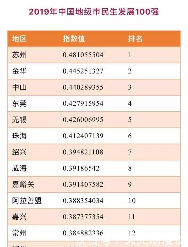 甘孜优质的中国炒货设备供应商推荐