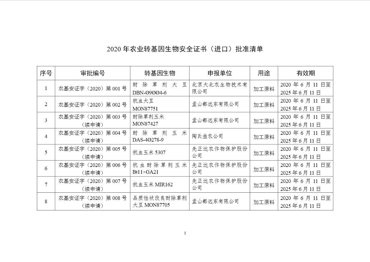 黑龙江正品泸州生态农业在线咨询